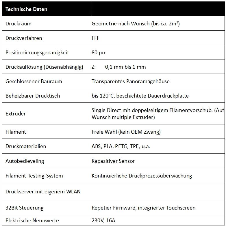 Data 3D-Drucksysteme